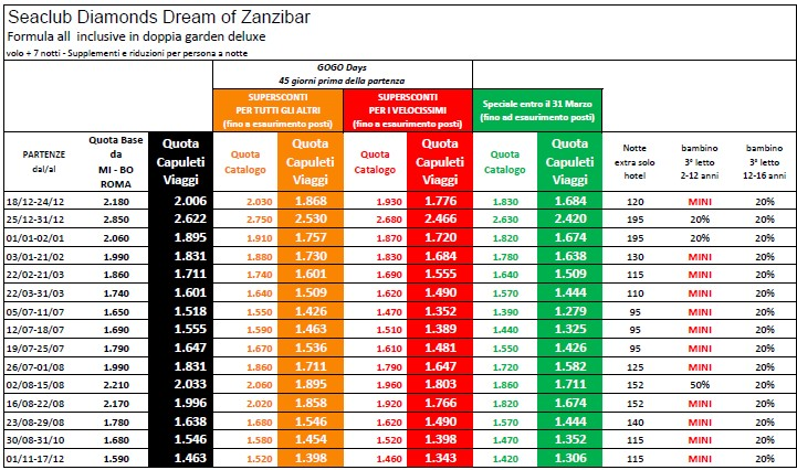 Zanzibar-Sea Club Diamonds Dream of Zanzibar - Offerte viaggi e ...